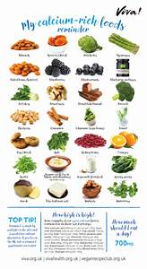 Calcium Nutritional Poster In 2020