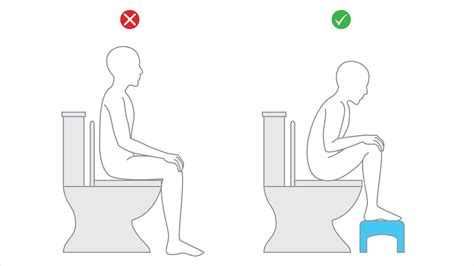 7 Foods To Avoid When Constipated Everyday Health