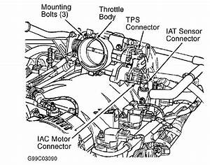 Fuse Box Diagram 2002 Dodge Durango Engine