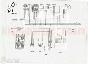 Loncin Wiring Diagram For Chinese 110 Atv Best Of 110cc