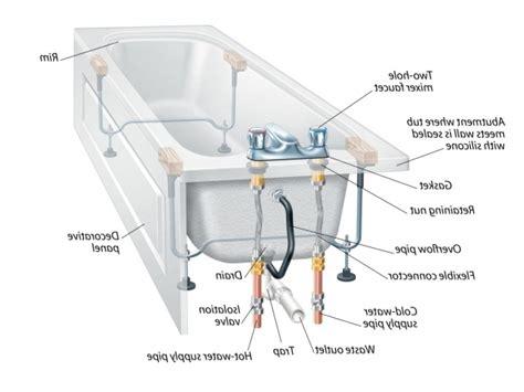 jacuzzi bathtub parts bathtub designs