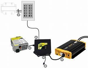 30 Amp Transfer Switch
