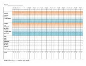 Hourly Log Sheet Template Prozac Monologues More On Mood Charts