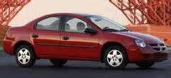 Used 2004 Dodge Neon review specs photos price quote