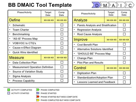 sigma tools project templates
