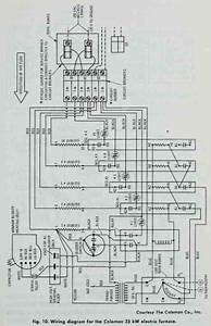 10 Kw Electric Furnace Wiring Diagram