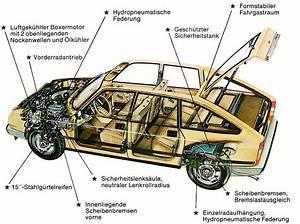 Auto Karosserieteile Bezeichnung : auto einzelteile bezeichnung automobil bau auto systeme ~ Eleganceandgraceweddings.com Haus und Dekorationen