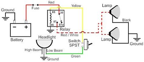 Light Wiring Diagram Automotive by How To Wire Up Driving Lights On Your 4wd Suv The
