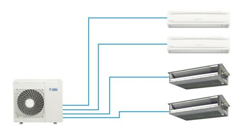 climatiseur mono split ou multi split lexique electro claires
