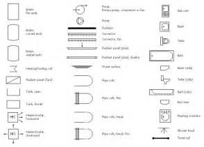 Utility Sink With Pump by Design Elements Plumbing Plumbing Vector Stencils