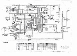 Royal Enfield Bullet Wiring Diagram