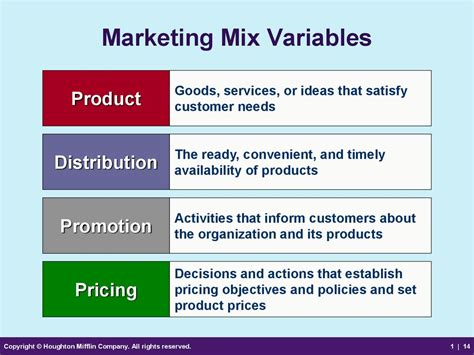 And Marketing - marketing strategy and customer relationships an overview