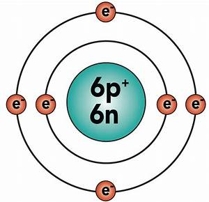 Beryllium Bohr Model Diagram