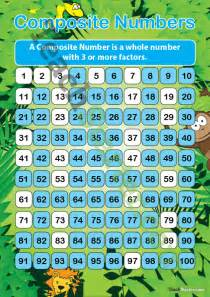 All Composite Numbers