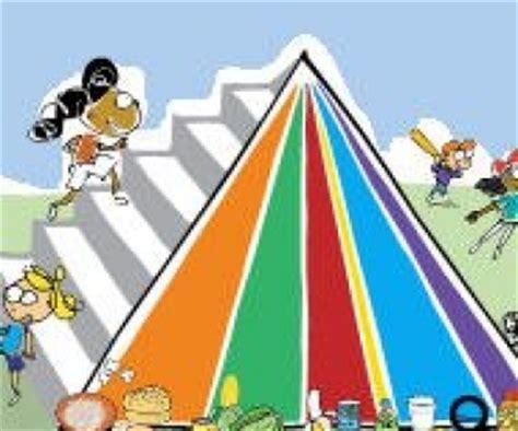 food pyramid nutrition worksheets  kids grades