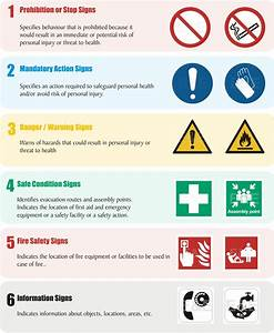 Manufacturing Precaution Signs Pictures to Pin on ...