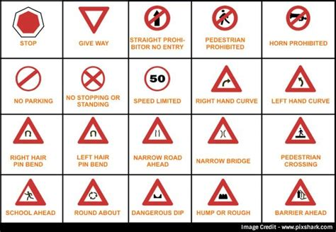 Traffic Signs And Road Safety In India, Traffic Symbols