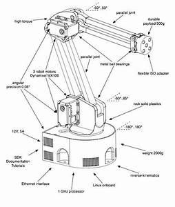 Roboterarm R0 Mit 3 Freiheitsgraden Von Cognition Factory