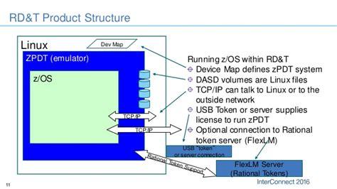 Flexible Devops Deployment Of Enterprise Test Environments