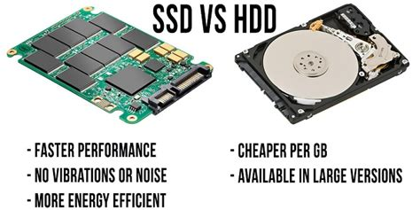 5 Things That You Must Know About Laptop Hard Drives