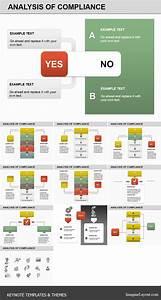 Analysis Compliance Keynote Charts