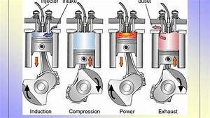 Diagram Of A 4 Stroke Cycle Engine Compression