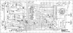 Wiring Diagram Of 1978 Jeep Cj Models  U2013 Circuit Wiring