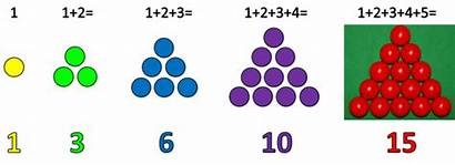 Numbers Triangle Gifts Number Maths Many Triangular