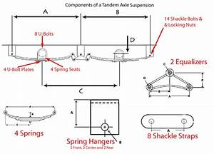 How To Determine Leaf Spring Capacity For A 1996 Four