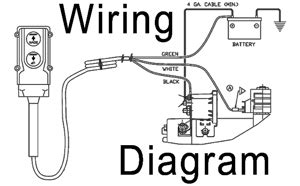 Yale Forklift Four Way Switch Wiring Diagram by How To Wire A Dump Trailer Remote International