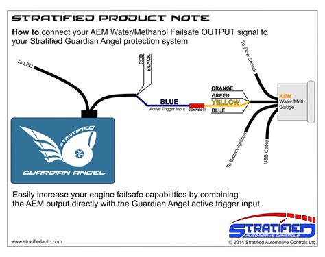 blog   determine  wmi failure   mazdaspeed stratified automotive controls