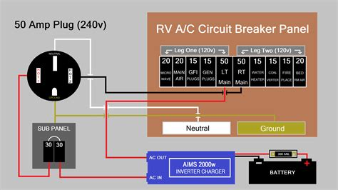 Rv Ac Power Wiring by Rv Grid Set Up Travel Trailer Install