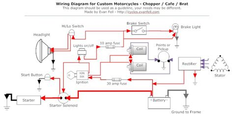 Mini Chopper Wiring Diagram For Ignition Switch by Simple Motorcycle Wiring Diagram For Choppers And Cafe