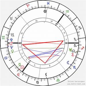 Astro Charts Birth Chart Queen Elizabeth The Queen Mother Birth Chart Horoscope