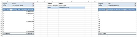 resume excel skills pivot tables pivot table with data validation