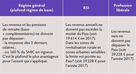 retraite securite sociale plafond plafond annuel de securite sociale 28 images mercredi 26 avril cipr 201 s assurances pr 233