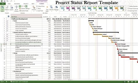 microsoft project templates microsoft project status report template projectemplates excel project management templates