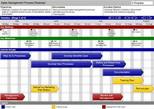 Image Result For Ms Project Chart Sample Gantt Charts
