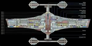 Constellation cross section | Star Trek Tech | Pinterest ...
