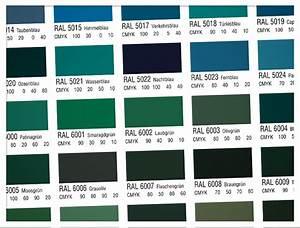 Ncs Farben Ral Farben Umrechnen : ral farben in cmyk umrechnen mit blick in den odenwald ~ Frokenaadalensverden.com Haus und Dekorationen
