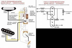 Electr U00f3nicas Telecaster
