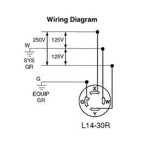 leviton  amp  volt nema   p  flush mtg locking receptacle industrial