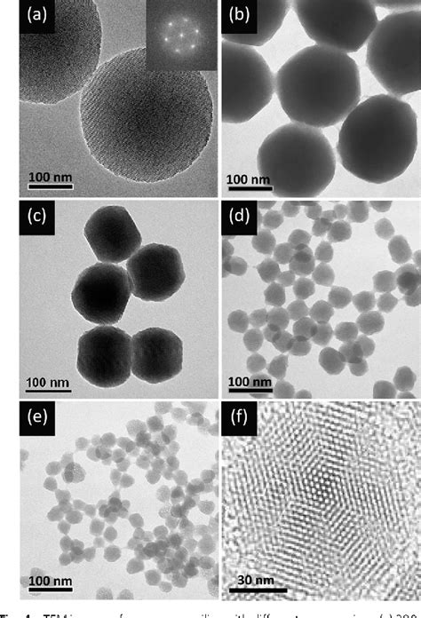 Figure 4 from Synthesis of mesoporous silica nanoparticles