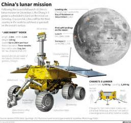 China's lunar probe give the world a panoramic view of the ...