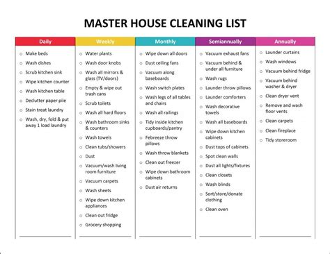 Domestic Cleaning Schedule Template by 5 House Cleaning List Templates Formats Exles In