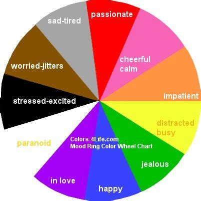 colors lifecom mood ring color chart color wheels