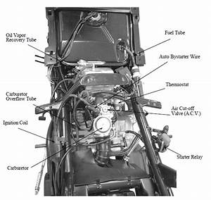 Suzuki Gn400 Wiring Diagram Pdf Download
