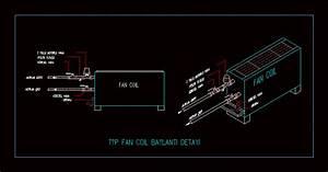 Of Coil In A Fan