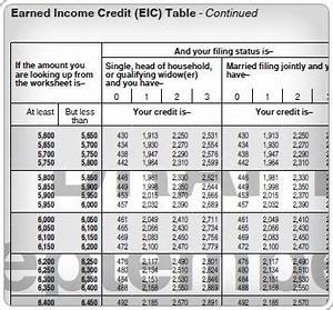 Earned Income Tax Table Chart Irs Courseware Link Learn Taxes