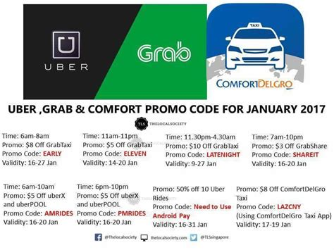 Here Are All The Uber, Grab And Comfort Promo Codes For
